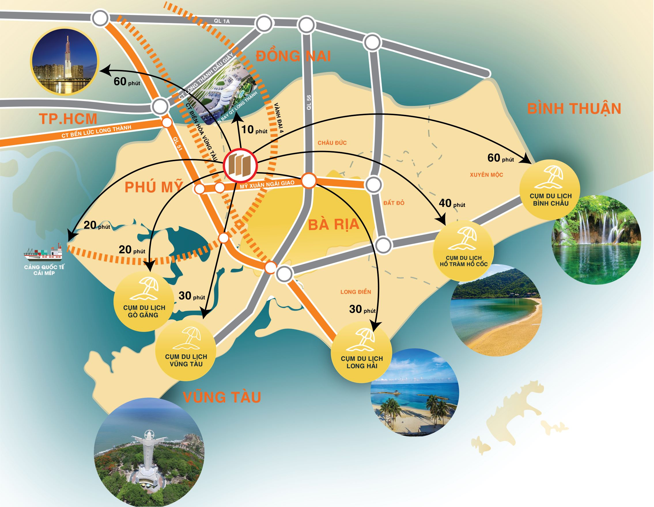 Liên kết vùng dự án Phú Mỹ Future city
